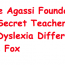 Monthly Dyslexia News Digest – March 2018